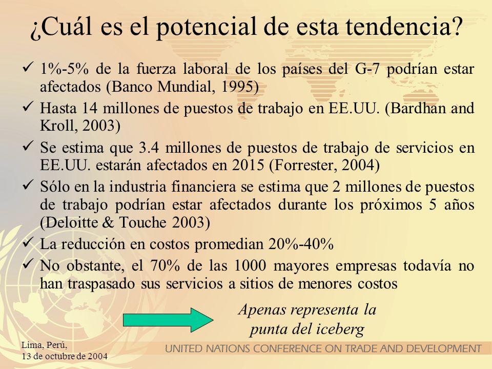 Lima, Perú, 13 de octubre de 2004 ¿Cuál es el potencial de esta tendencia? 1%-5% de la fuerza laboral de los países del G-7 podrían estar afectados (B