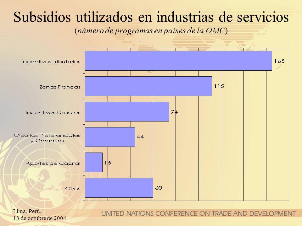 Lima, Perú, 13 de octubre de 2004 Subsidios utilizados en industrias de servicios (número de programas en países de la OMC)