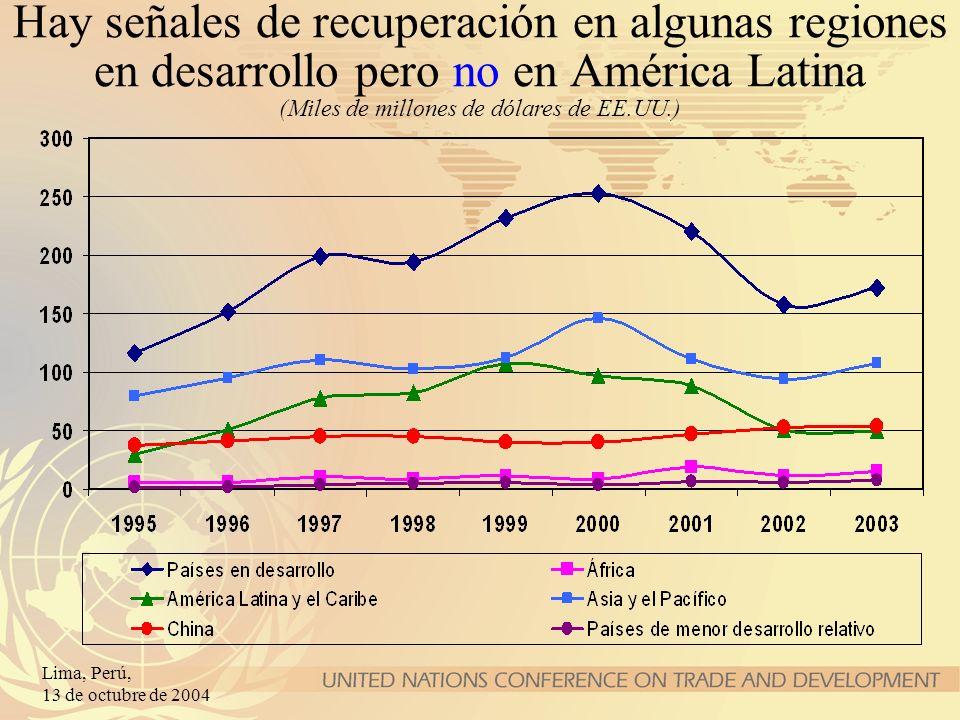 Lima, Perú, 13 de octubre de 2004 Principales destinos de la IED en proyectos de exportación de servicios, 2002-2003 Centros de llamadasCentros de servicios compartidos Servicios de tecnologías de información (IT) India (60)India (43)India (118) Canadá (56)Irlanda (19)Reino Unido (73) Reino Unido(43)Singapur (8)China (60) China (30)Hungría (7)Singapur (35) Irlanda (29)Reino Unido(7)Alemania (34) % en países en desarrollo 54%35%46%
