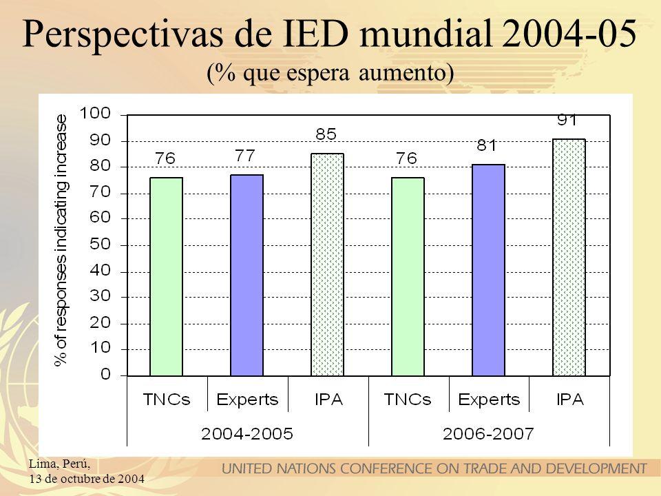 Lima, Perú, 13 de octubre de 2004 Determinantes en la locación de proyectos de IED en servicios en países en desarrollo