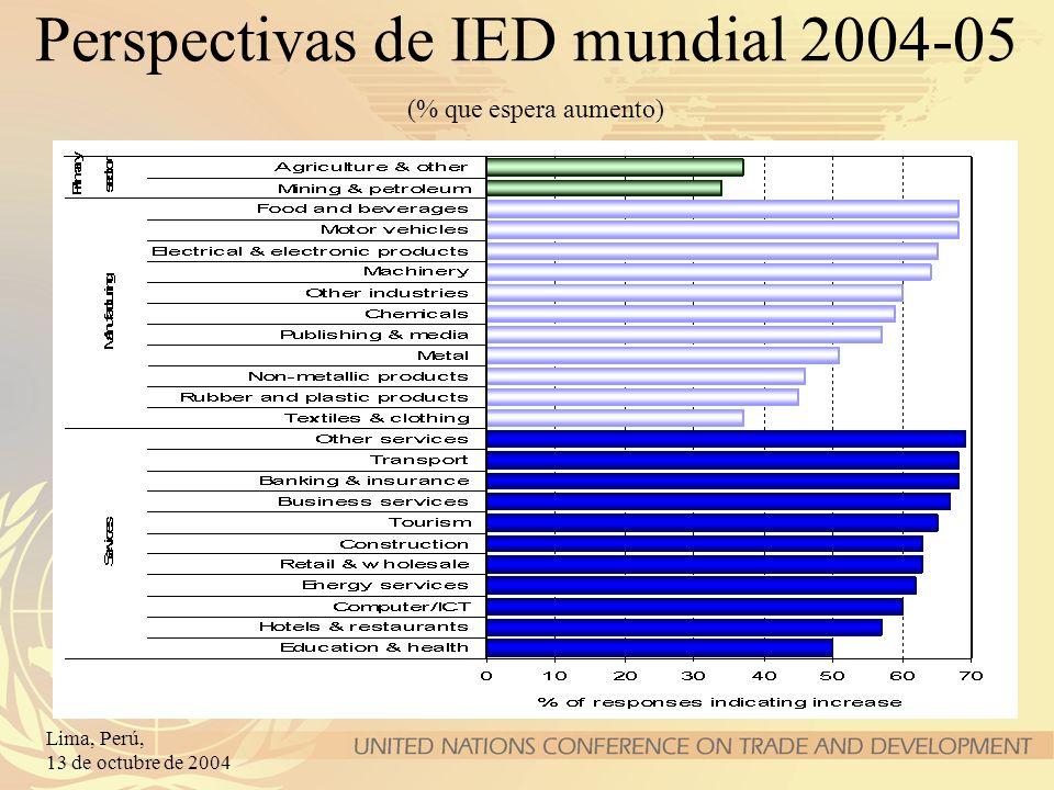 Lima, Perú, 13 de octubre de 2004 Mayor intensidad en el uso de servicios en la producción de bienes Firmas de servicios han creado ventajas específicas a sus empresas La presión de mayor competencia Desregulación, liberalización y el papel de la privatización Surgen nuevos servicios transables La dinámica detrás del crecimiento del sector de los servicios