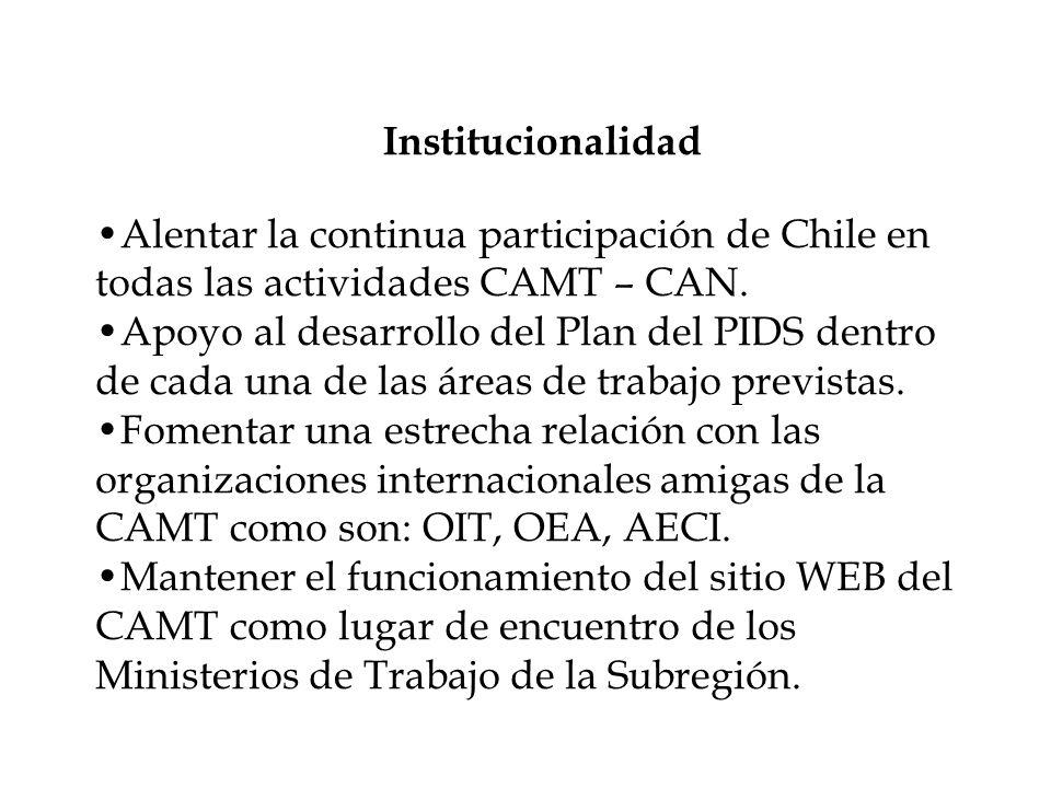 Institucionalidad Alentar la continua participación de Chile en todas las actividades CAMT – CAN.