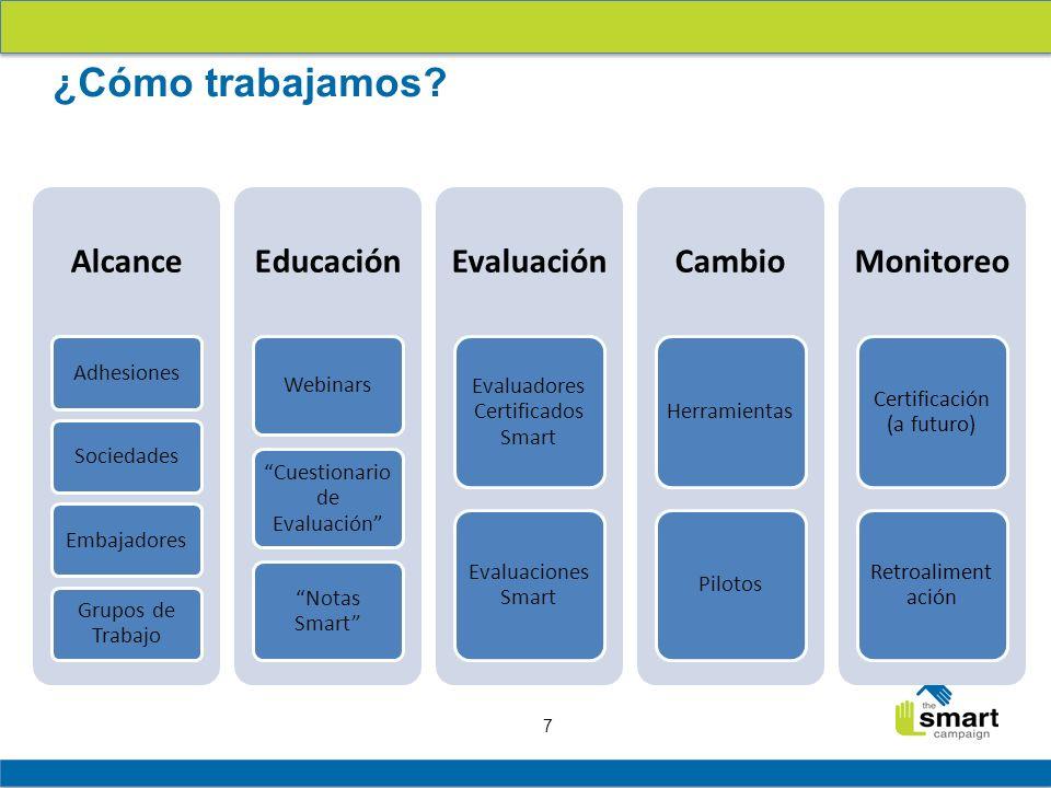 7 ¿Cómo trabajamos? Alcance AdhesionesSociedadesEmbajadores Grupos de Trabajo Educación Webinars Cuestionario de Evaluación Notas Smart Evaluación Eva