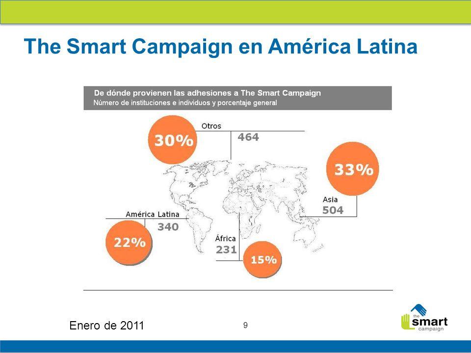 10 Alianzas con Redes de Microfinanzas Actualmente tenemos alianzas con 9 Redes de Microfinanzas en América Latina.