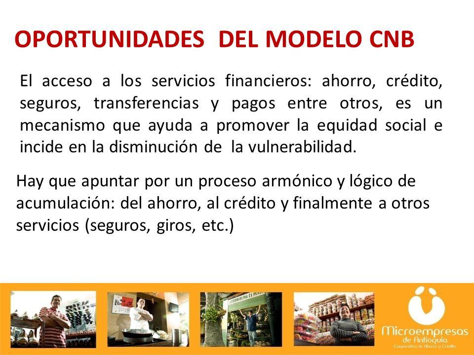 OPORTUNIDADES DEL MODELO CNB El acceso a los servicios financieros: ahorro, crédito, seguros, transferencias y pagos entre otros, es un mecanismo que ayuda a promover la equidad social e incide en la disminución de la vulnerabilidad.