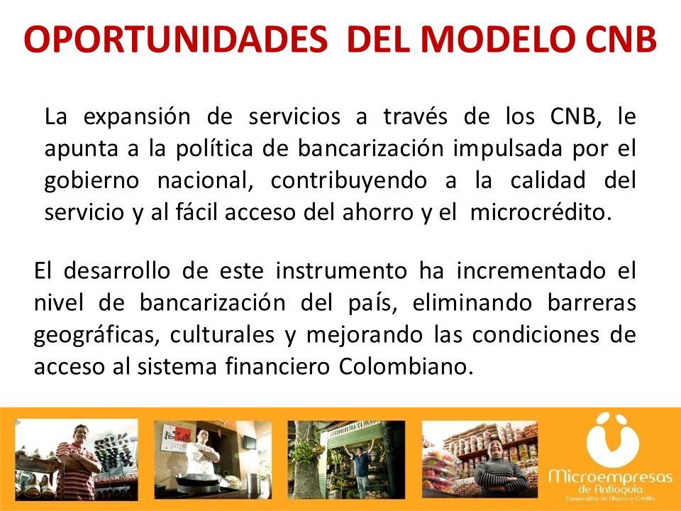 OPORTUNIDADES DEL MODELO CNB El desarrollo de este instrumento ha incrementado el nivel de bancarización del pa í s, eliminando barreras geográficas, culturales y mejorando las condiciones de acceso al sistema financiero Colombiano.