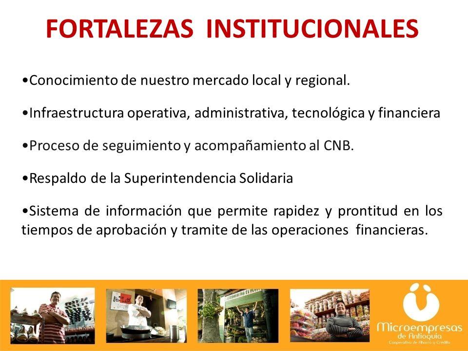 FORTALEZAS INSTITUCIONALES Conocimiento de nuestro mercado local y regional.