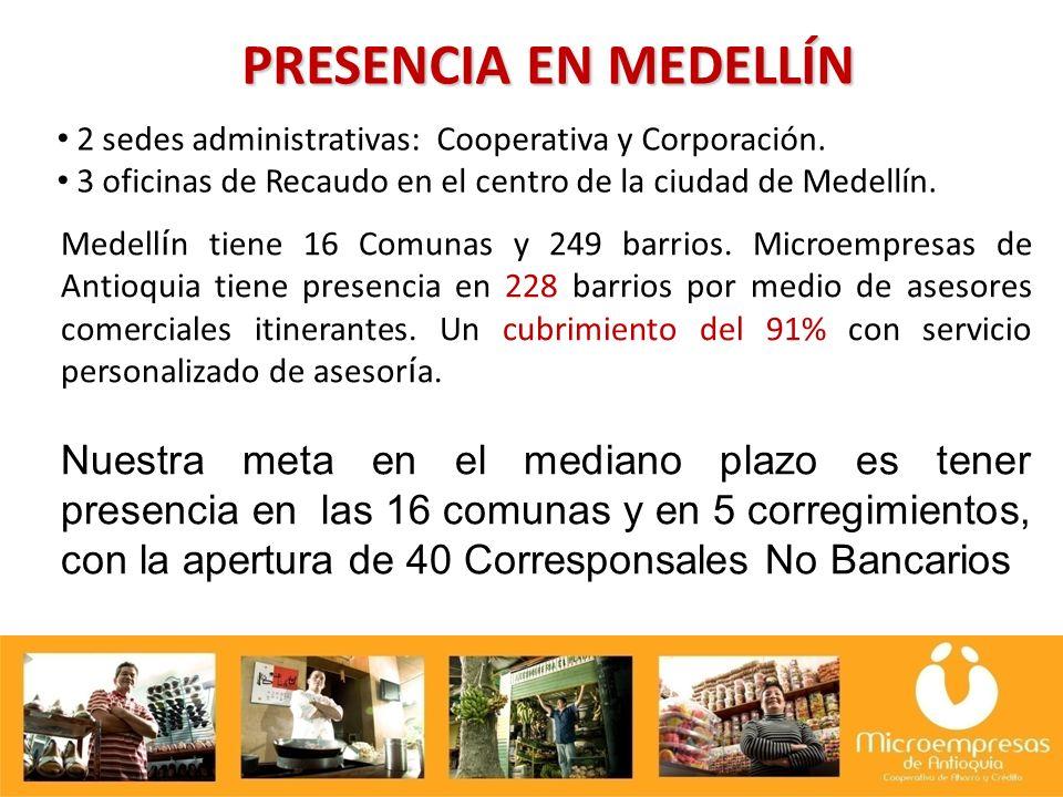 PRESENCIA EN MEDELLÍN 2 sedes administrativas: Cooperativa y Corporación.