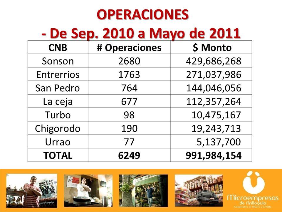 OPERACIONES - De Sep. 2010 a Mayo de 2011 OPERACIONES - De Sep.