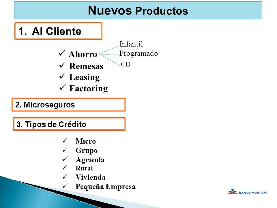 1.Al Cliente Nuevos Productos Ahorro Infantil Programado CD Remesas Leasing Factoring 3. Tipos de Crédito Micro Grupo Agrícola Rural Vivienda Pequeña