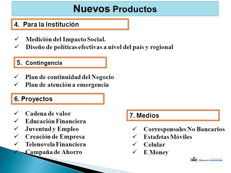 Nuevos Productos 4. Para la Institución 5. Contingencia Plan de continuidad del Negocio Plan de atención a emergencia 6. Proyectos Cadena de valor Edu