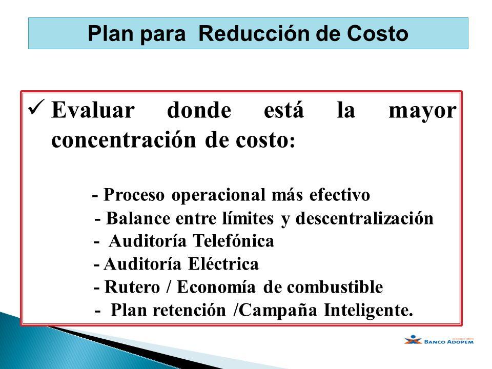 Plan para Reducción de Costo Evaluar donde está la mayor concentración de costo : - Proceso operacional más efectivo - Balance entre límites y descent