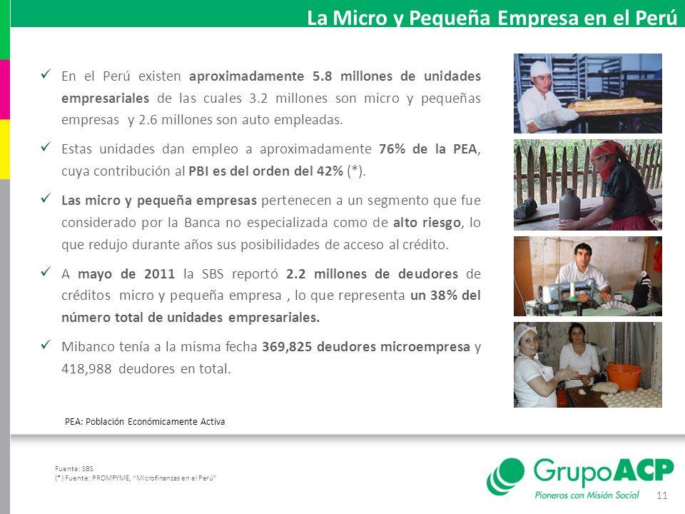 11 PEA: Población Económicamente Activa En el Perú existen aproximadamente 5.8 millones de unidades empresariales de las cuales 3.2 millones son micro