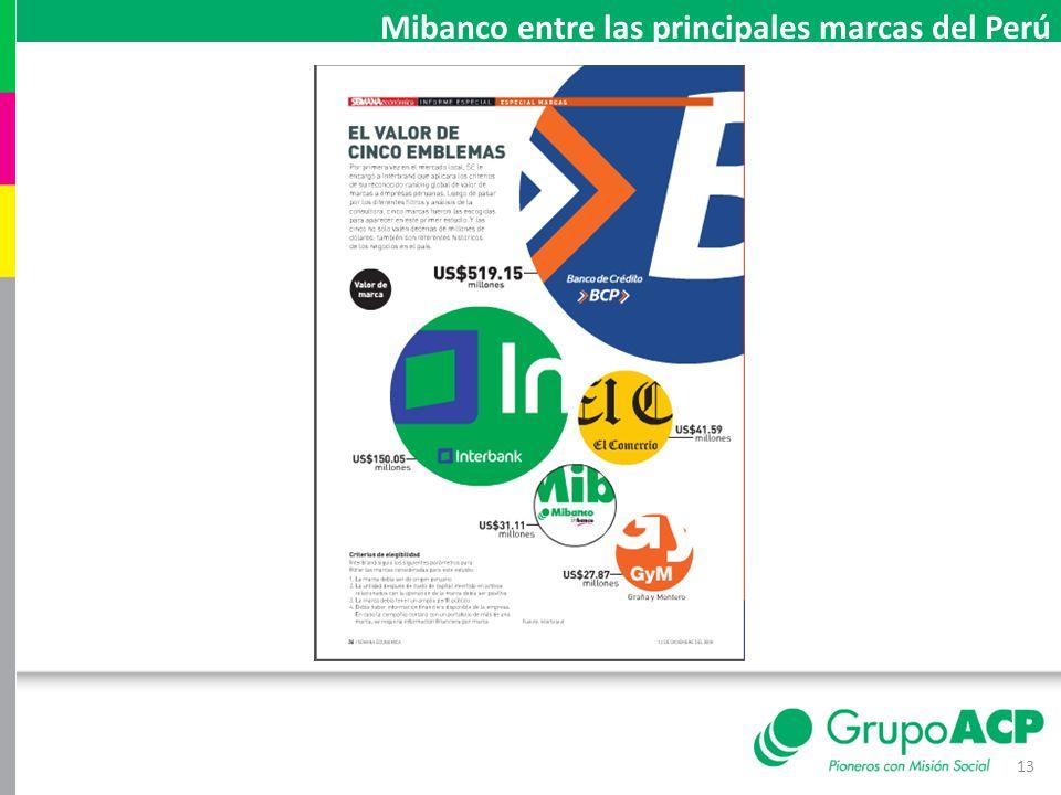 13 Mibanco entre las principales marcas del Perú