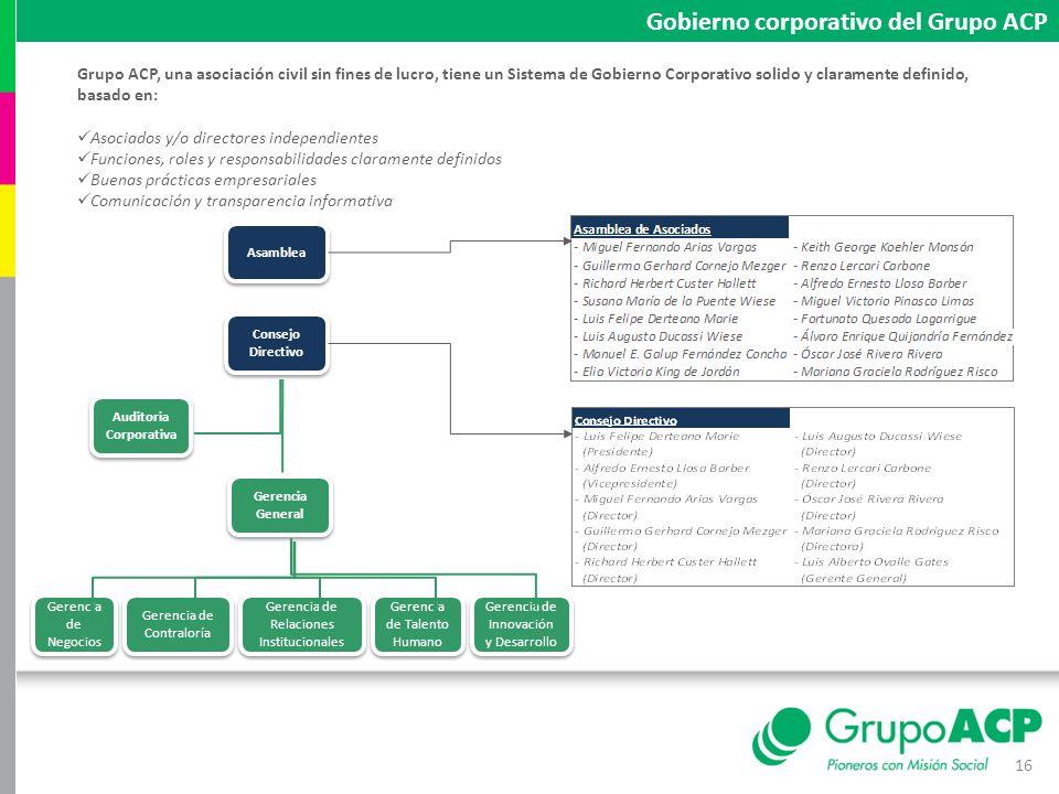 16 Grupo ACP, una asociación civil sin fines de lucro, tiene un Sistema de Gobierno Corporativo solido y claramente definido, basado en: Asociados y/o