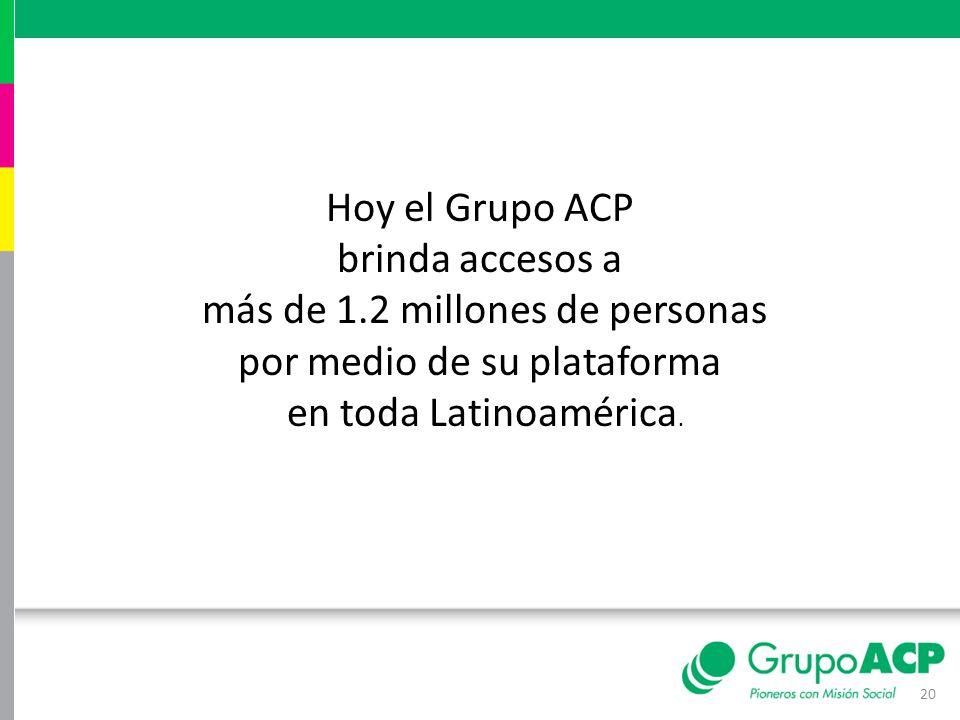 20 Hoy el Grupo ACP brinda accesos a más de 1.2 millones de personas por medio de su plataforma en toda Latinoamérica.