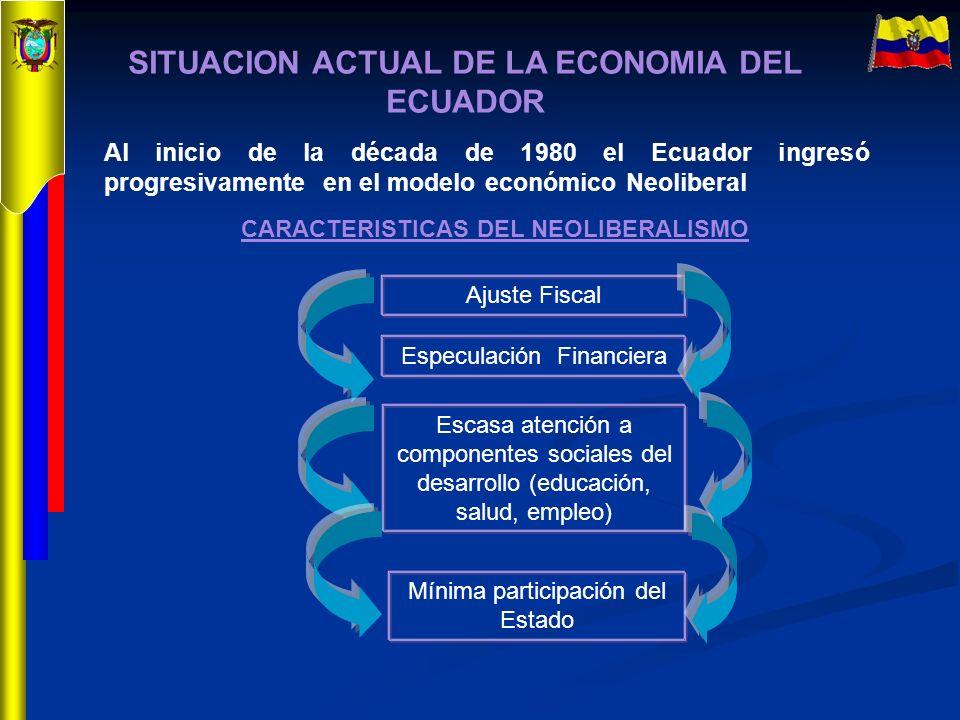 SITUACION ACTUAL DE LA ECONOMIA DEL ECUADOR Al inicio de la década de 1980 el Ecuador ingresó progresivamente en el modelo económico Neoliberal CARACT