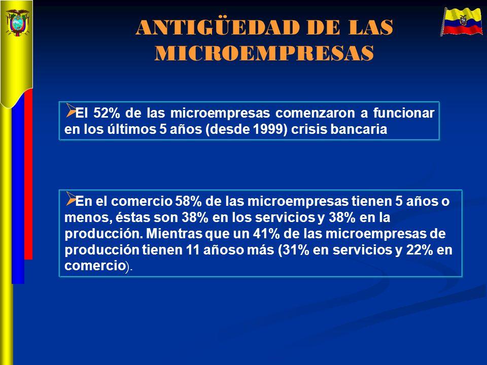 El 52% de las microempresas comenzaron a funcionar en los últimos 5 años (desde 1999) crisis bancaria ANTIGÜEDAD DE LAS MICROEMPRESAS En el comercio 5