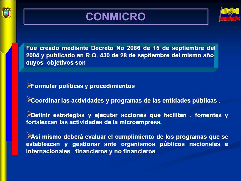 CONMICRO Fue creado mediante Decreto No 2086 de 15 de septiembre del 2004 y publicado en R.O. 430 de 28 de septiembre del mismo año, cuyos objetivos s