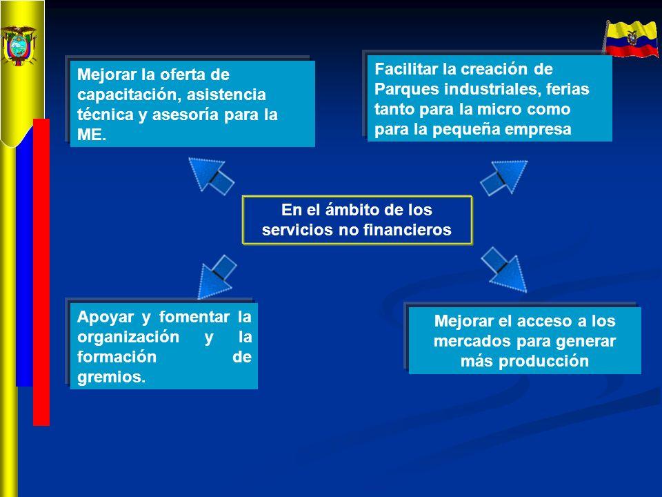 En el ámbito de los servicios no financieros Mejorar la oferta de capacitación, asistencia técnica y asesoría para la ME. Facilitar la creación de Par