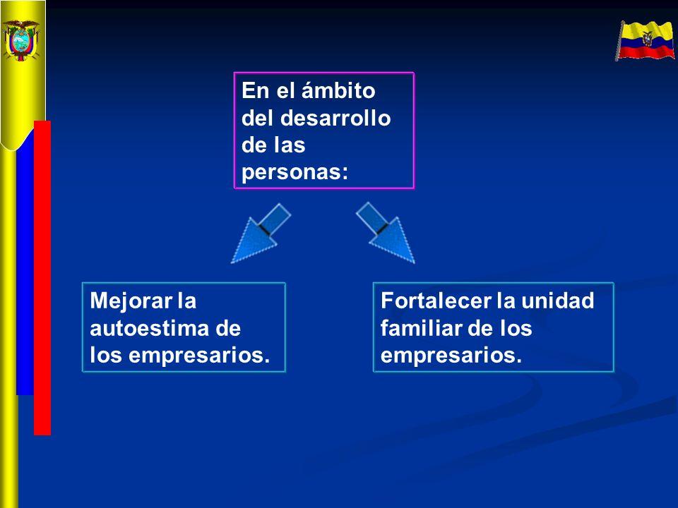 Mejorar la autoestima de los empresarios. En el ámbito del desarrollo de las personas: Fortalecer la unidad familiar de los empresarios.