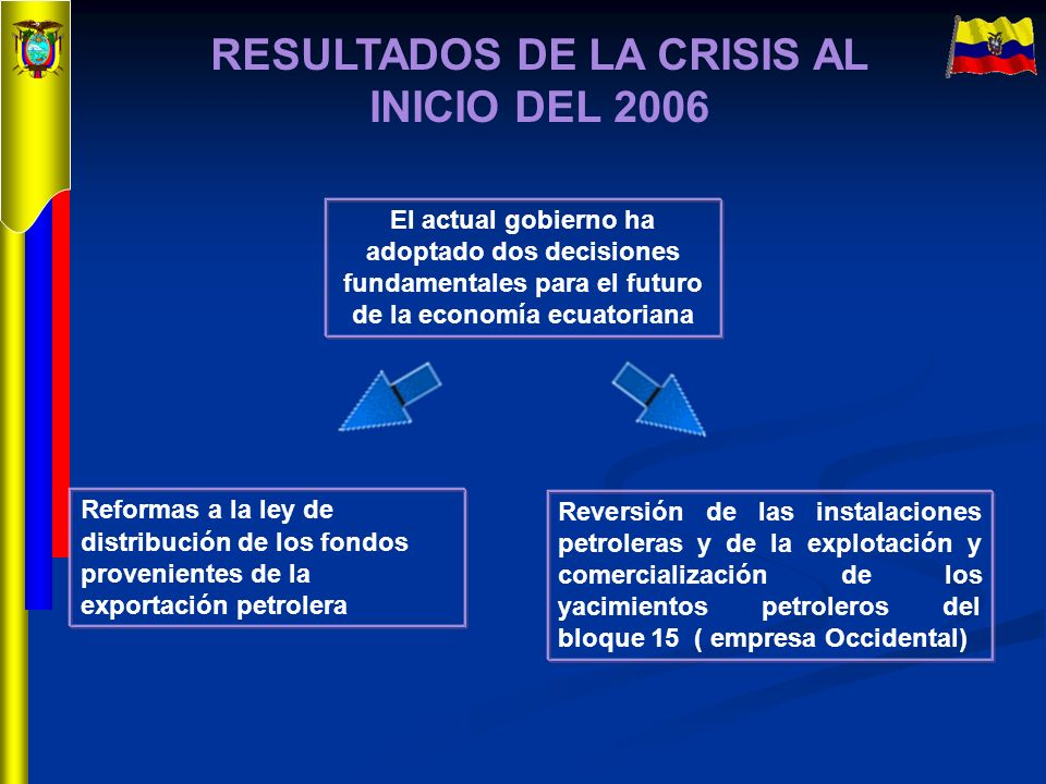 RESULTADOS DE LA CRISIS AL INICIO DEL 2006 El actual gobierno ha adoptado dos decisiones fundamentales para el futuro de la economía ecuatoriana Refor