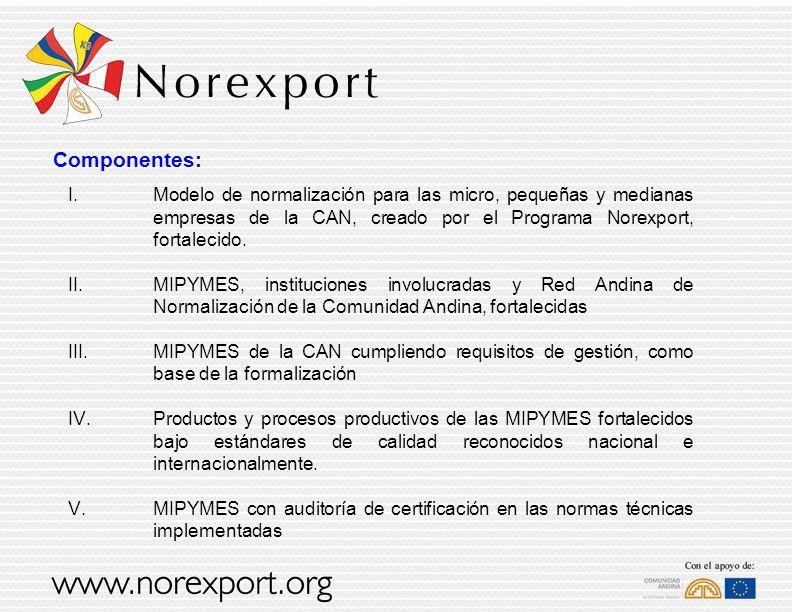 Componentes: I.Modelo de normalización para las micro, pequeñas y medianas empresas de la CAN, creado por el Programa Norexport, fortalecido. II.MIPYM