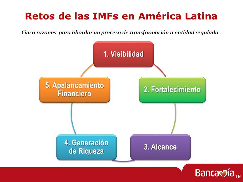 19 Retos de las IMFs en América Latina 1. Visibilidad 2. Fortalecimiento 3. Alcance 4. Generación de Riqueza 5. Apalancamiento Financiero Cinco razone