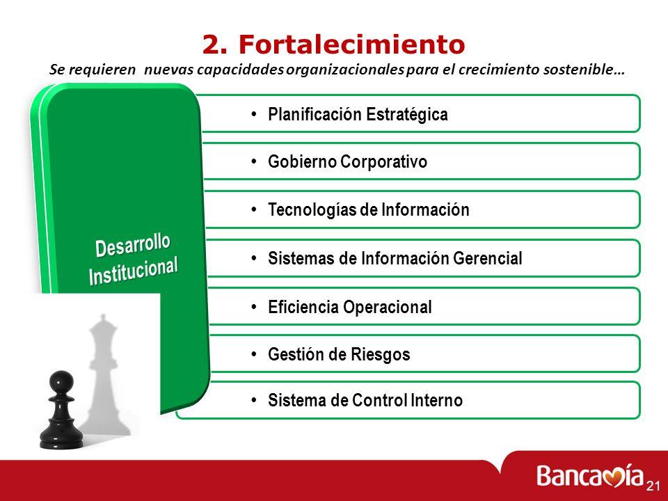 2. Fortalecimiento 21 Planificación Estratégica Tecnologías de Información Gobierno Corporativo Sistemas de Información Gerencial Eficiencia Operacion