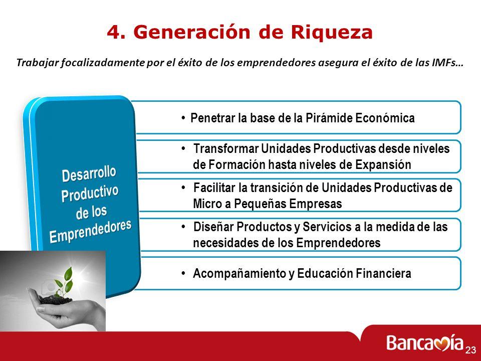 23 4. Generación de Riqueza Acompañamiento y Educación Financiera Penetrar la base de la Pirámide Económica Transformar Unidades Productivas desde niv