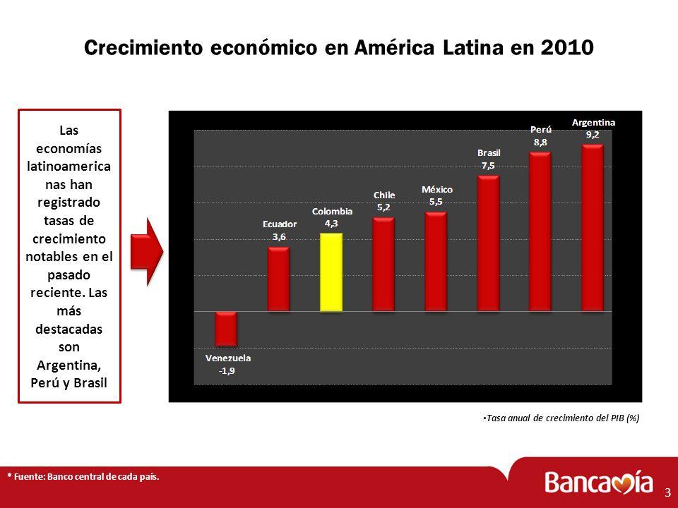 Crecimiento económico en América Latina en 2010 * Fuente: Banco central de cada país. 3 Las economías latinoamerica nas han registrado tasas de crecim