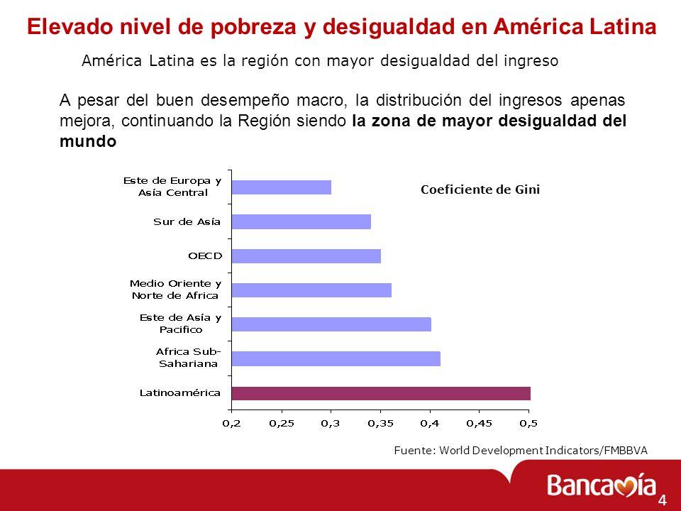 América Latina es la región con mayor desigualdad del ingreso Elevado nivel de pobreza y desigualdad en América Latina Coeficiente de Gini Fuente: Wor