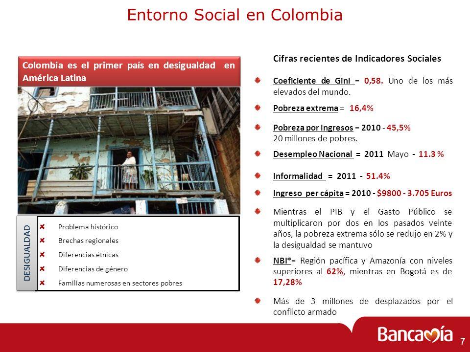 7 Cifras recientes de Indicadores Sociales Coeficiente de Gini = 0,58. Uno de los más elevados del mundo. Pobreza extrema = 16,4% Pobreza por ingresos