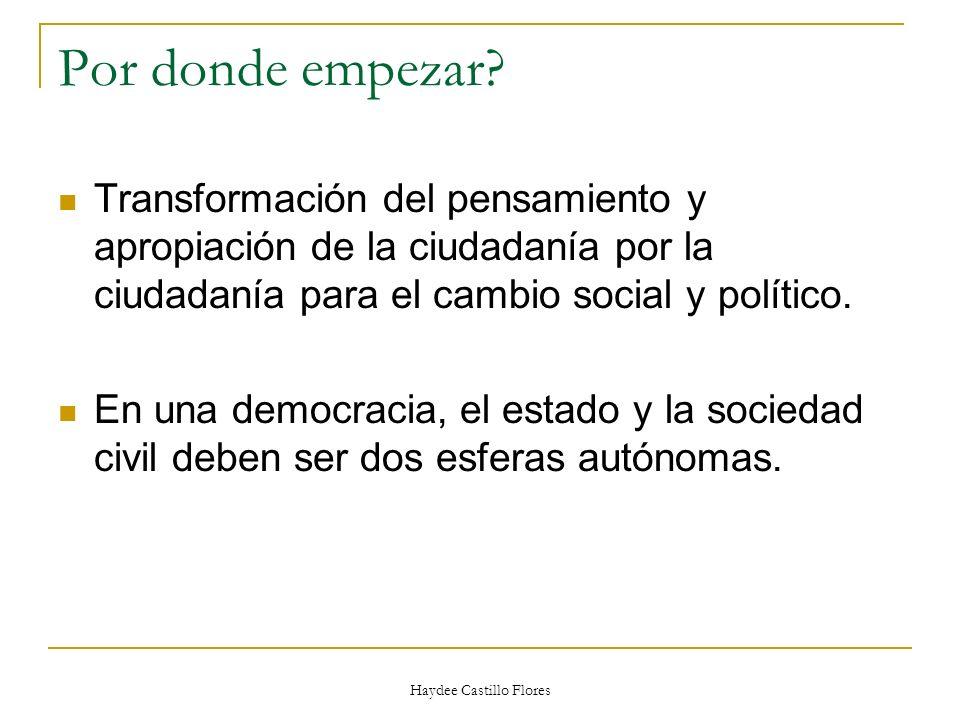 Haydee Castillo Flores Por donde empezar? Transformación del pensamiento y apropiación de la ciudadanía por la ciudadanía para el cambio social y polí