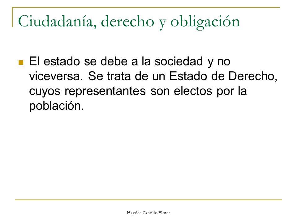 Haydee Castillo Flores Ciudadanía, derecho y obligación El estado se debe a la sociedad y no viceversa. Se trata de un Estado de Derecho, cuyos repres