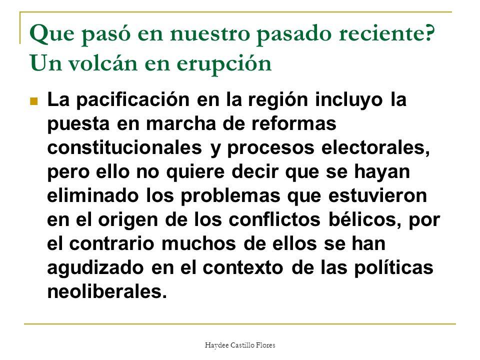 Haydee Castillo Flores Reflexión… Que falta para que C.A sea una región de paz, democracia, desarrollo y libertad.