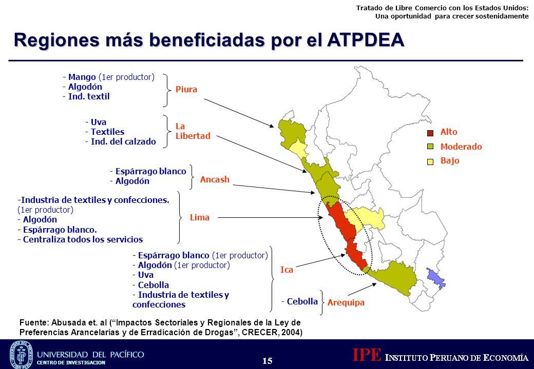 Tratado de Libre Comercio con los Estados Unidos: Una oportunidad para crecer sostenidamente CENTRO DE INVESTIGACION 15 Regiones más beneficiadas por