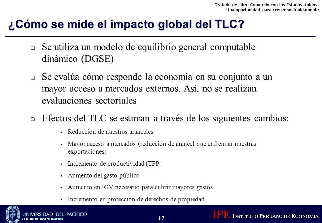 Tratado de Libre Comercio con los Estados Unidos: Una oportunidad para crecer sostenidamente CENTRO DE INVESTIGACION 17 Se utiliza un modelo de equili