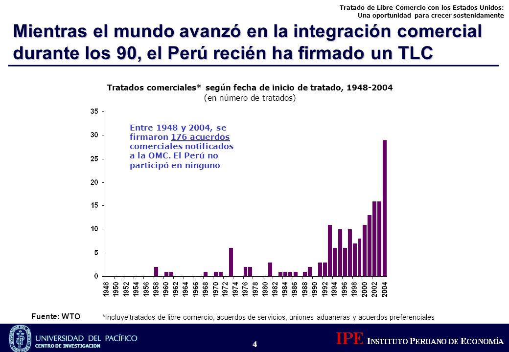 Tratado de Libre Comercio con los Estados Unidos: Una oportunidad para crecer sostenidamente CENTRO DE INVESTIGACION 4 Tratados comerciales* según fec