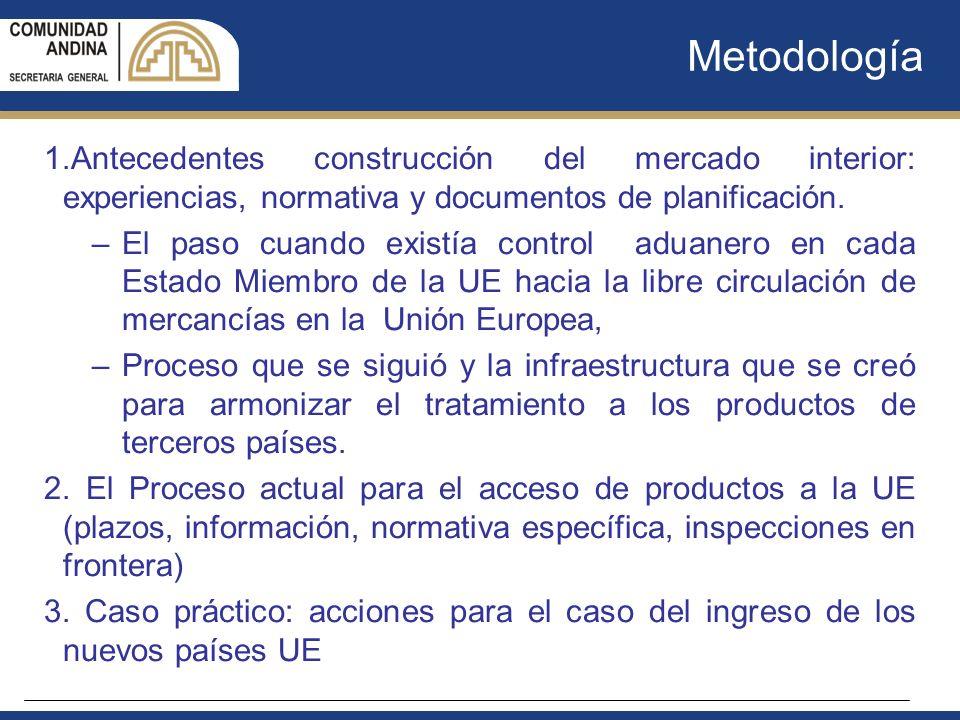 Metodología 1.Antecedentes construcción del mercado interior: experiencias, normativa y documentos de planificación. –El paso cuando existía control a