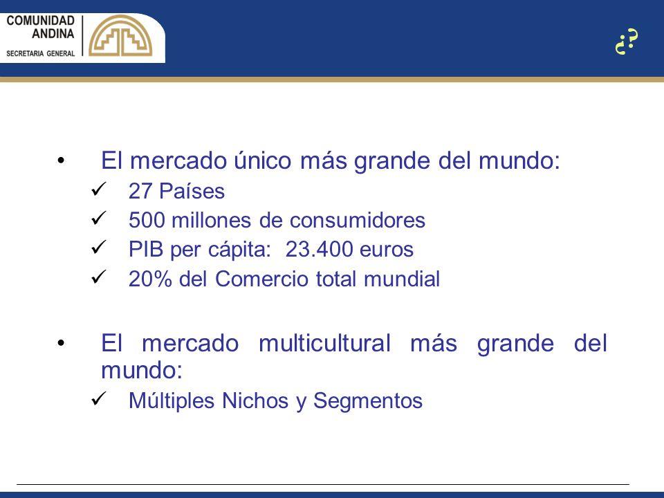 ¿? El mercado único más grande del mundo: 27 Países 500 millones de consumidores PIB per cápita: 23.400 euros 20% del Comercio total mundial El mercad