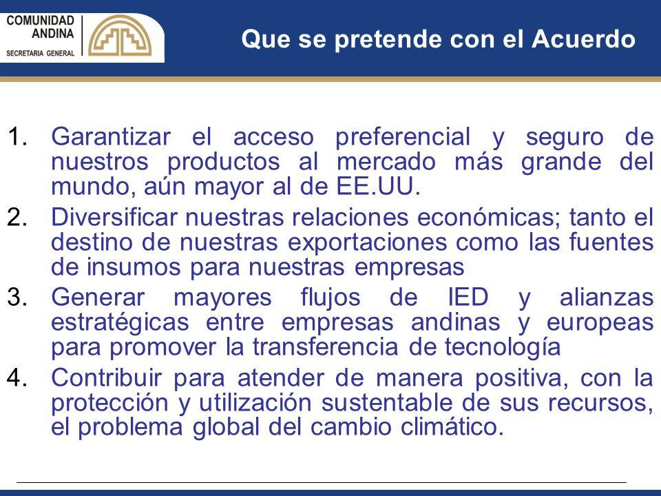 Que se pretende con el Acuerdo 1.Garantizar el acceso preferencial y seguro de nuestros productos al mercado más grande del mundo, aún mayor al de EE.