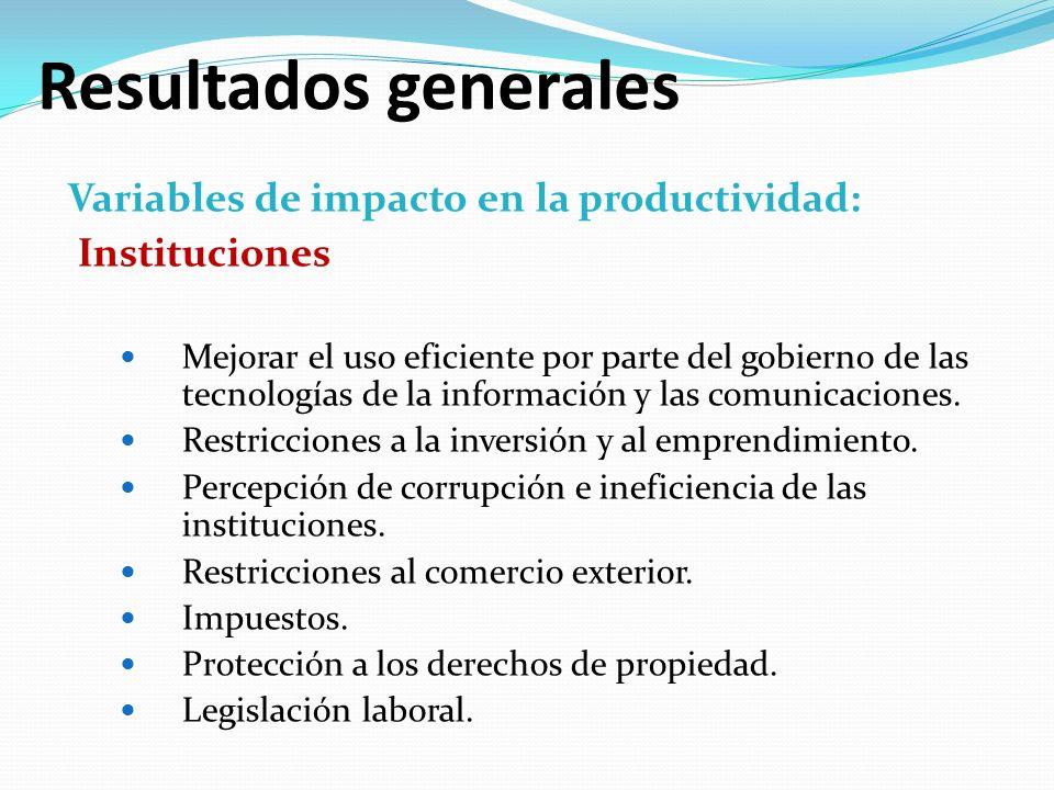 Variables de impacto en la productividad: Instituciones Mejorar el uso eficiente por parte del gobierno de las tecnologías de la información y las comunicaciones.