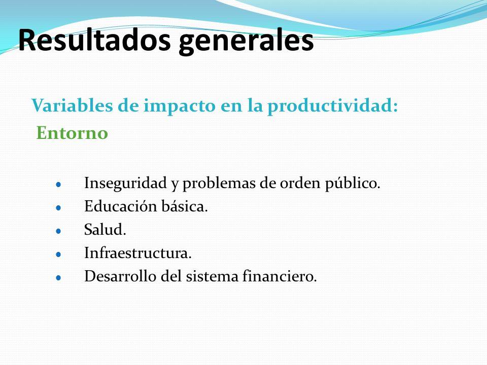 Variables de impacto en la productividad: Entorno Inseguridad y problemas de orden público.