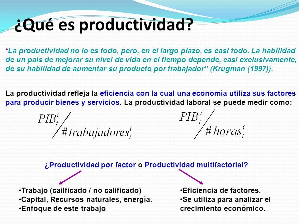 ¿Qué es productividad.La productividad no lo es todo, pero, en el largo plazo, es casi todo.