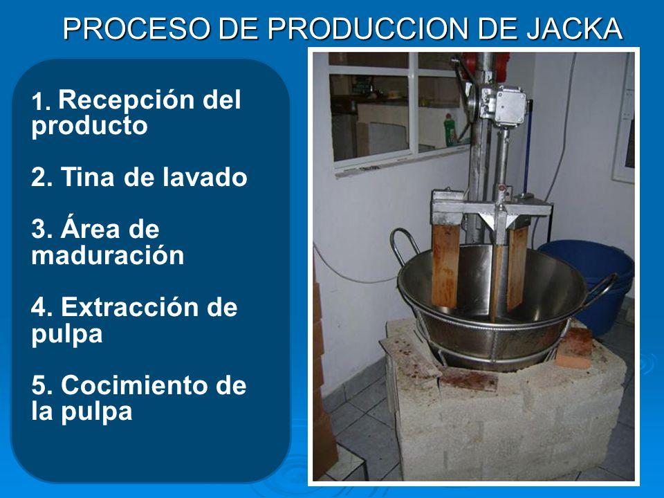 PROCESO DE PRODUCCION DE JACKA 1. Recepción del producto 2. Tina de lavado 3. Área de maduración 4. Extracción de pulpa 5. Cocimiento de la pulpa