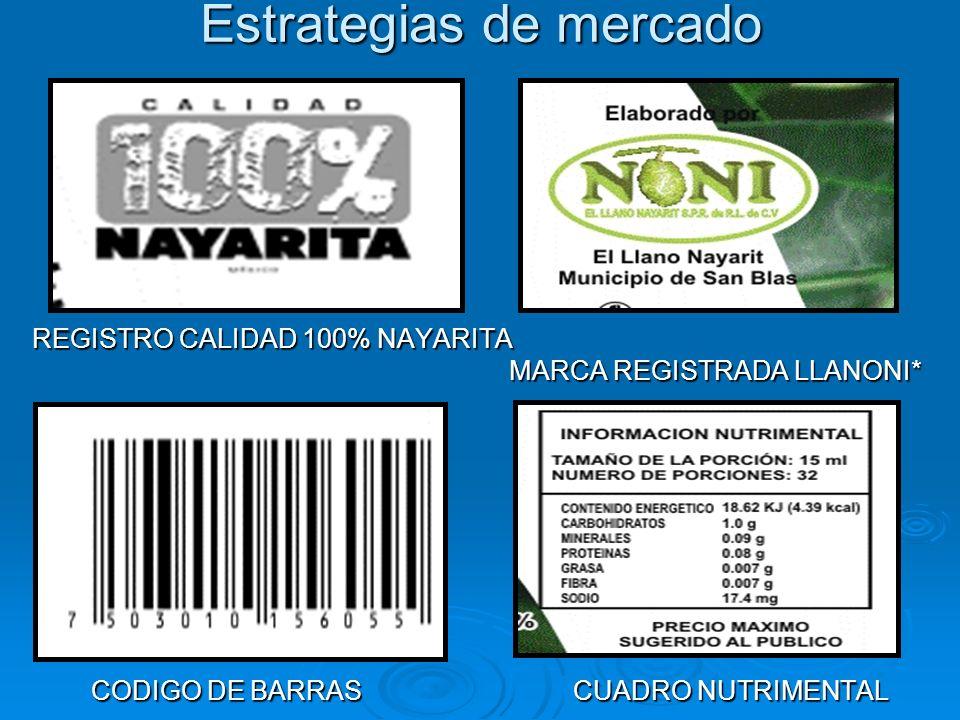 Estrategias de mercado REGISTRO CALIDAD 100% NAYARITA MARCA REGISTRADA LLANONI* MARCA REGISTRADA LLANONI* CODIGO DE BARRAS CUADRO NUTRIMENTAL CODIGO D