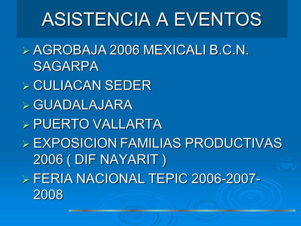ASISTENCIA A EVENTOS AGROBAJA 2006 MEXICALI B.C.N. SAGARPA AGROBAJA 2006 MEXICALI B.C.N. SAGARPA CULIACAN SEDER CULIACAN SEDER GUADALAJARA GUADALAJARA