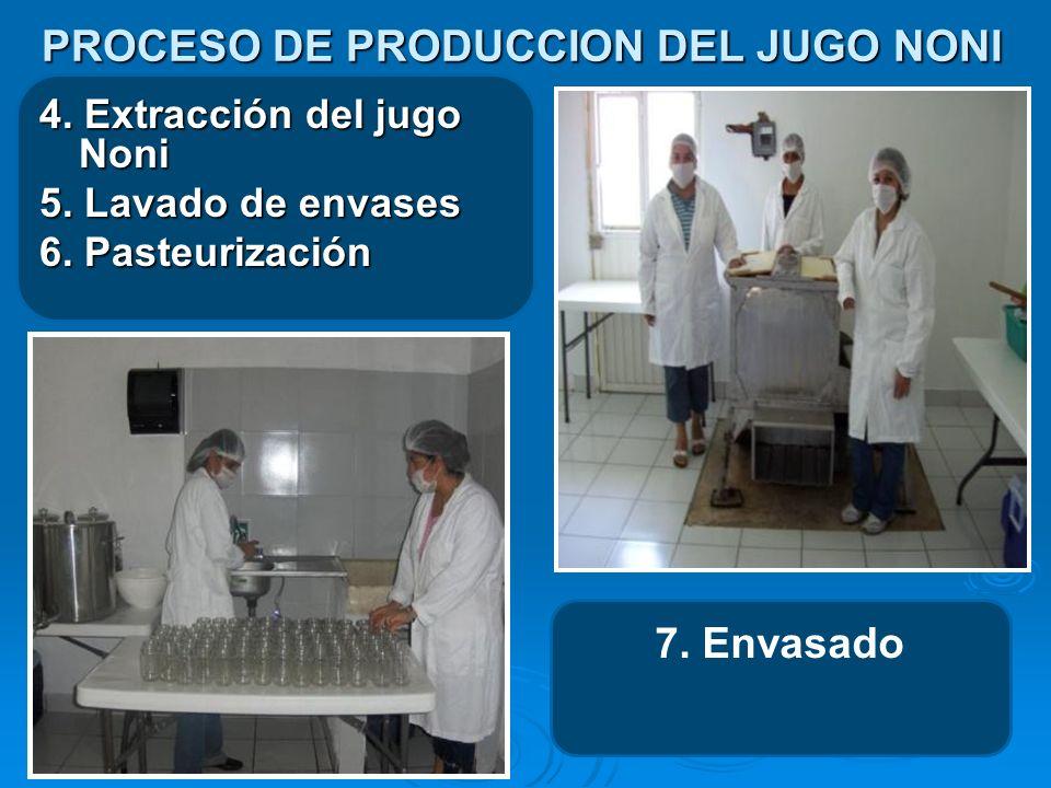 PROCESO DE PRODUCCION DEL JUGO NONI 4. Extracción del jugo Noni 5. Lavado de envases 6. Pasteurización 7. Envasado