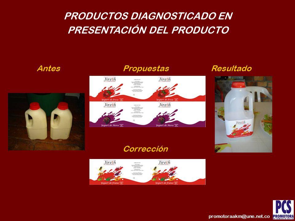 PRODUCTOS DIAGNOSTICADO EN PRESENTACIÓN DEL PRODUCTO AntesPropuestasResultado Corrección promotoraakm@une.net.co
